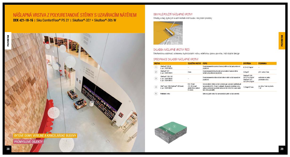 Katalog Podlahy SIKA